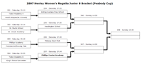 Junior 8 Bracket